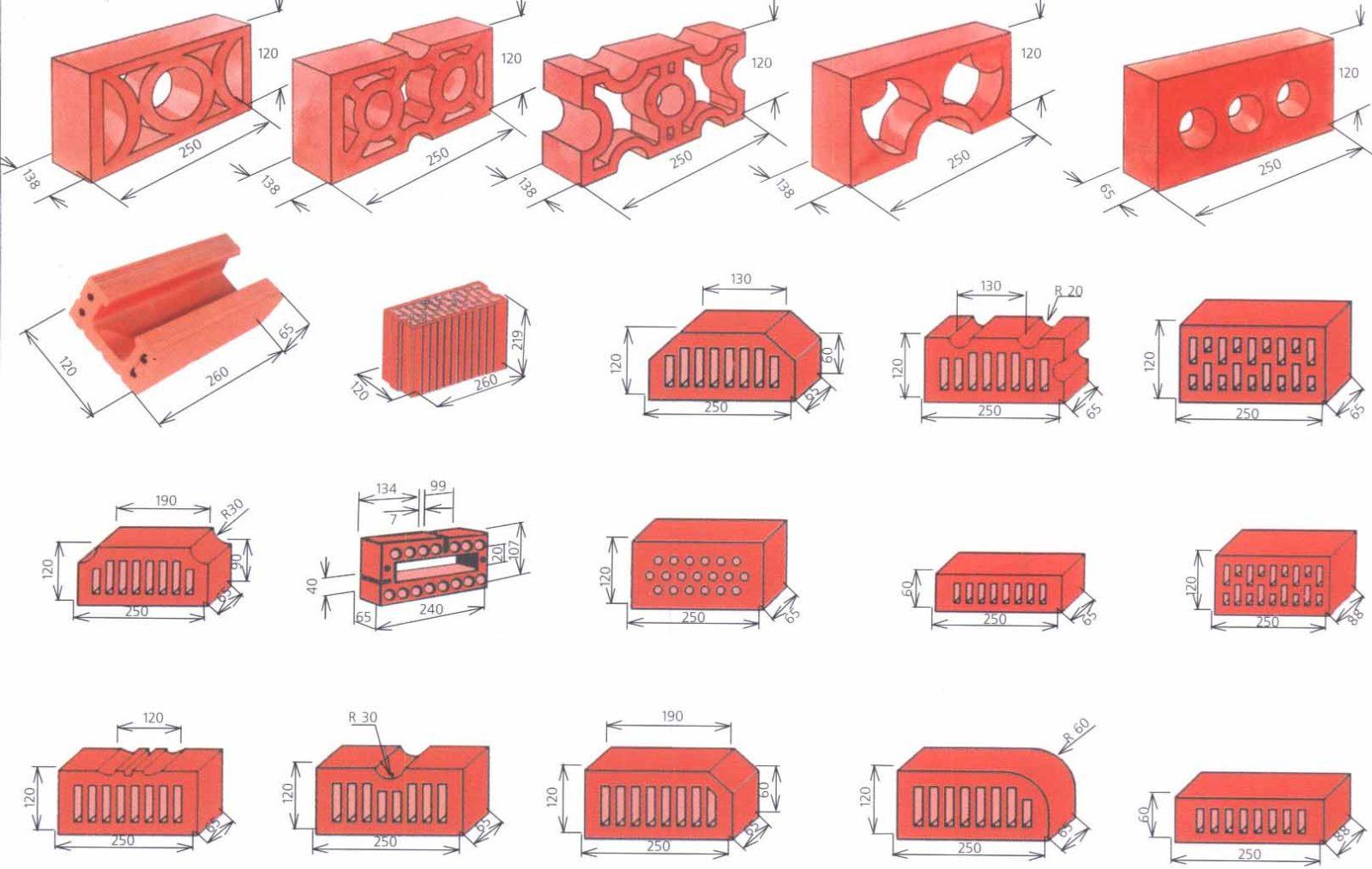 Производство силикатного и керамического кирпича