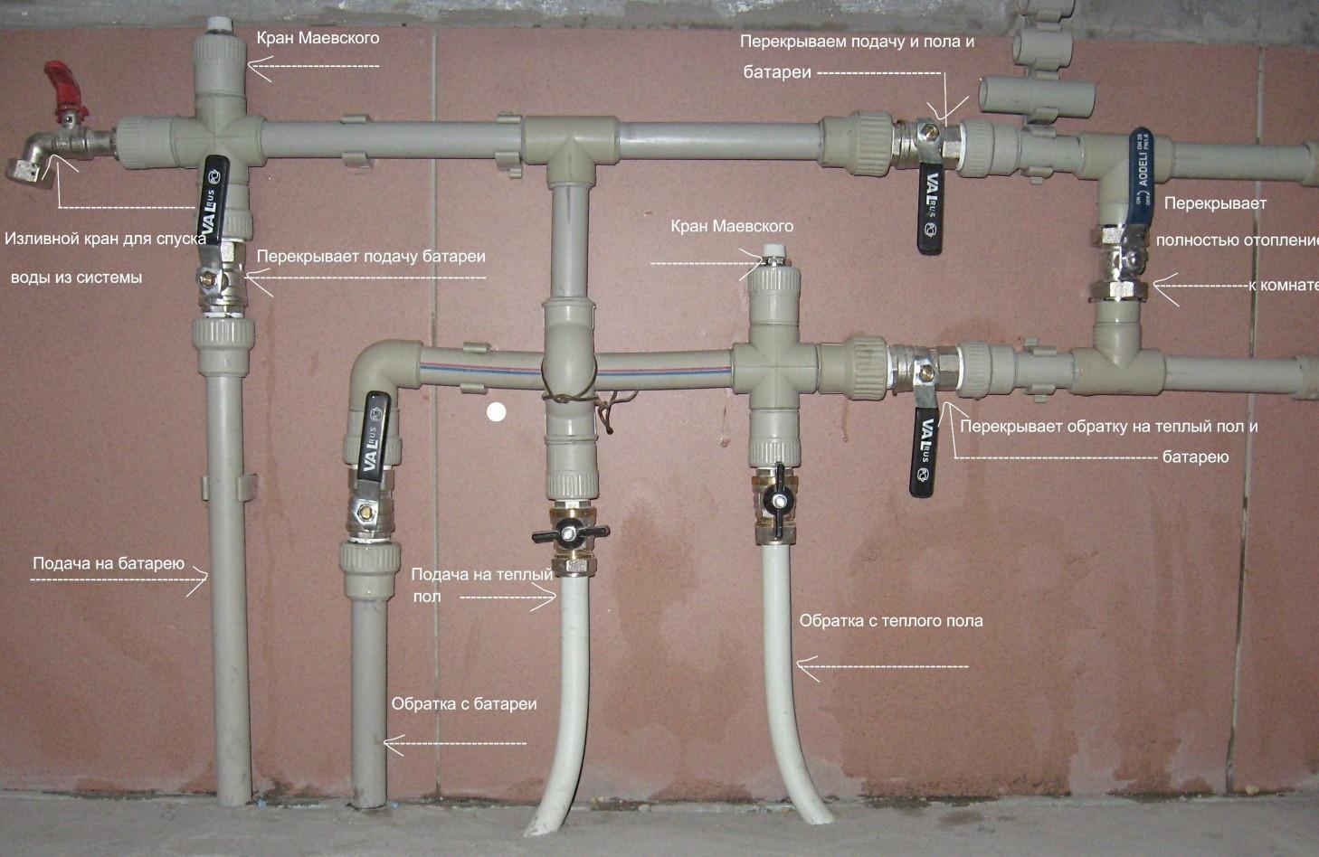Устройство трубопровода и монтаж металлопластиковых труб своими руками
