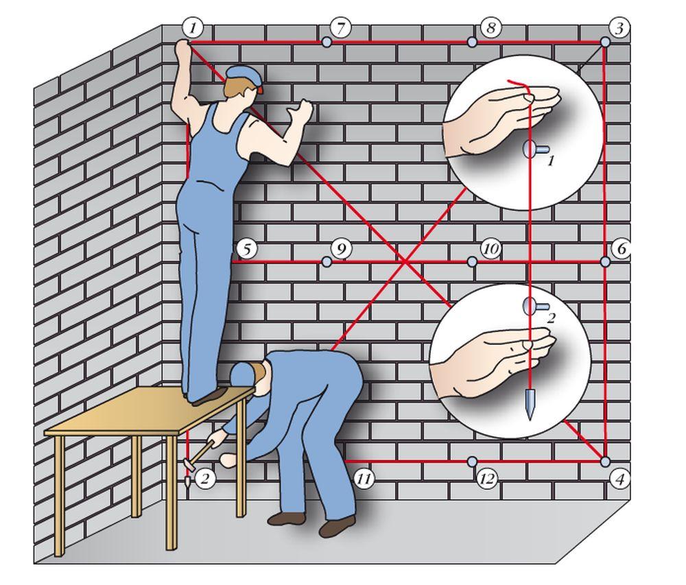как сделать маяки для штукатурки стен видео