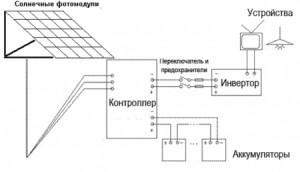 kak-podklyuchit-solnechnuyu-batareyu-2