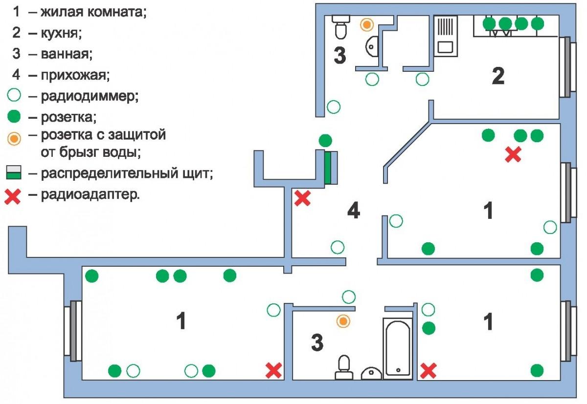 Разводка в квартире: технология выполнения