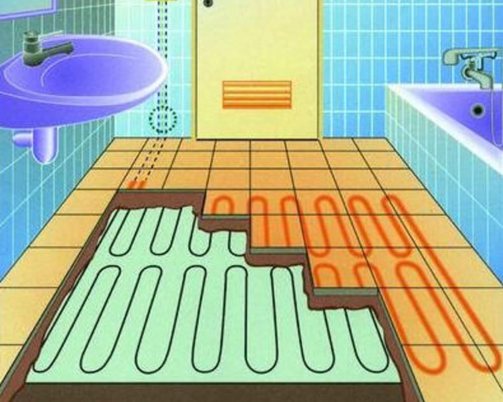 Тёплый пол в ванной комнате. Роскошь или необходимость
