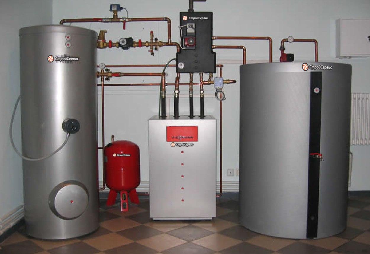Отопление - газовые котлы