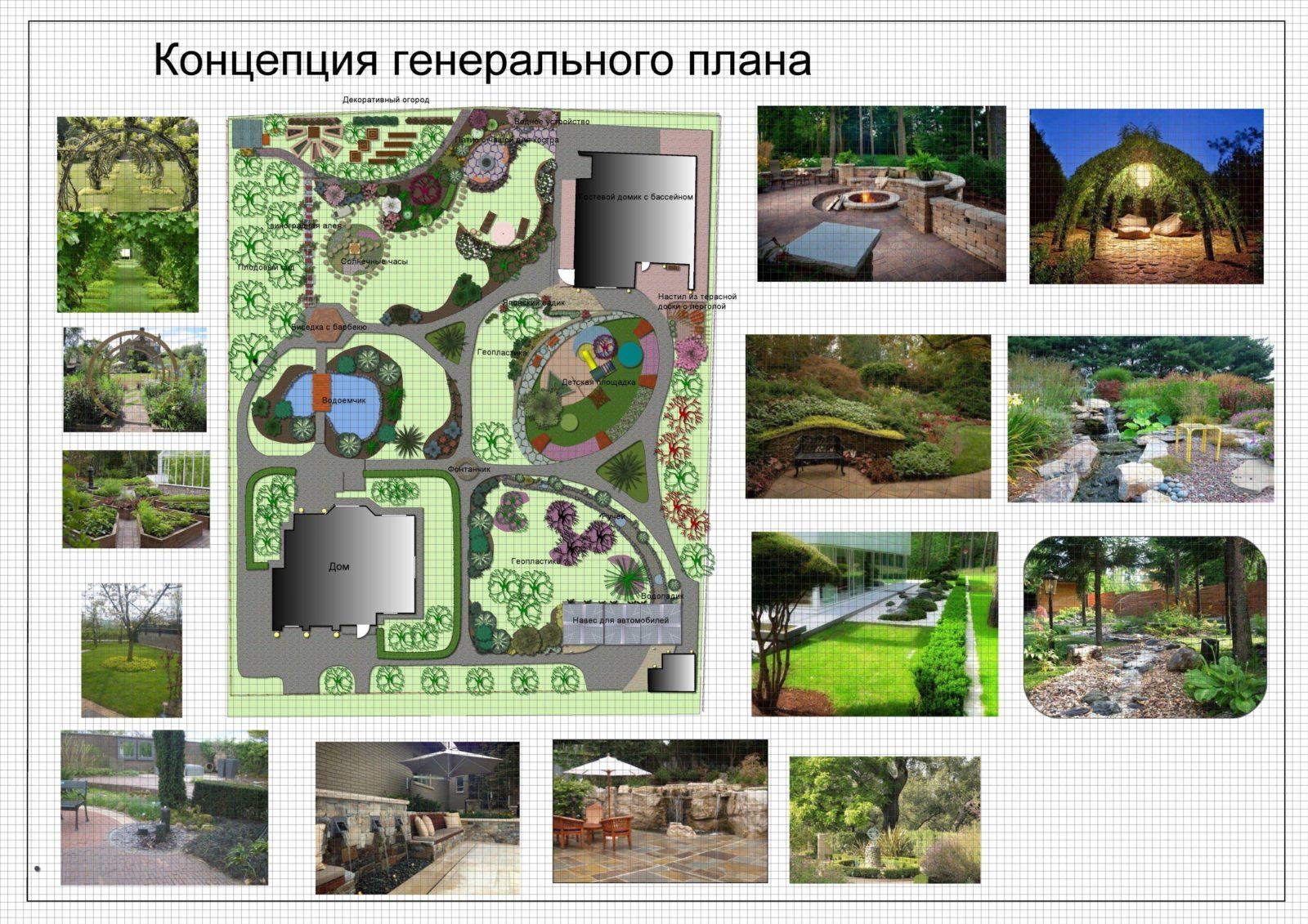 [:ua]Кошторис на ландшафтні роботи[:ru]Смета на ландшафтные работы[:]
