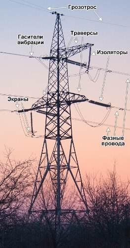 [:ua]повітряні леп[:ru]воздушные лэп[:]