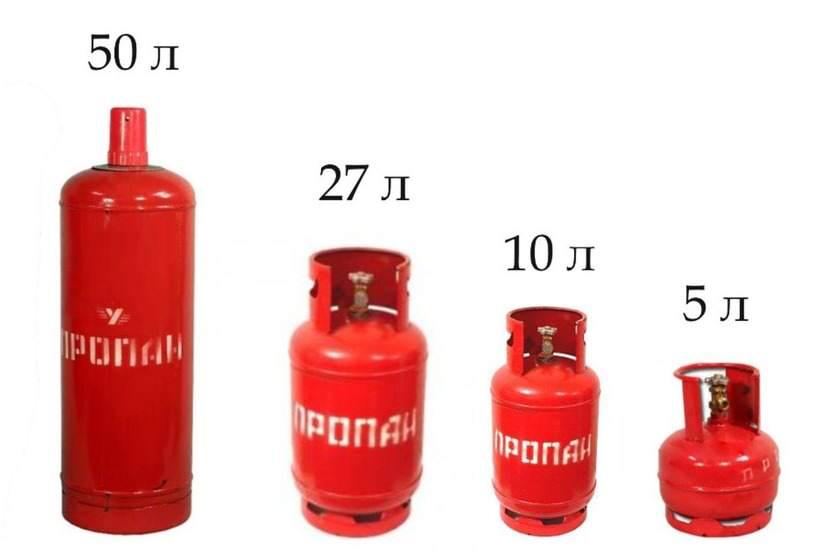 метры кубические в литры