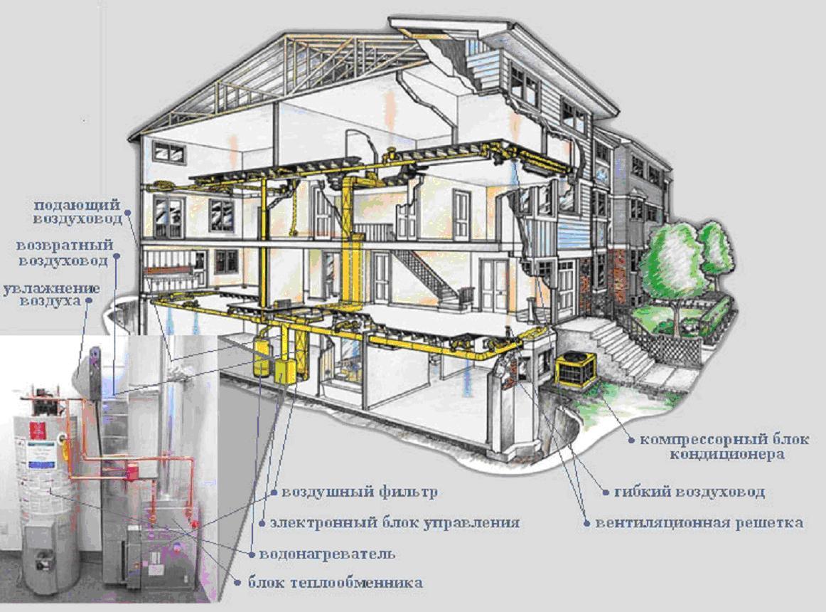 Система отопления предприятия