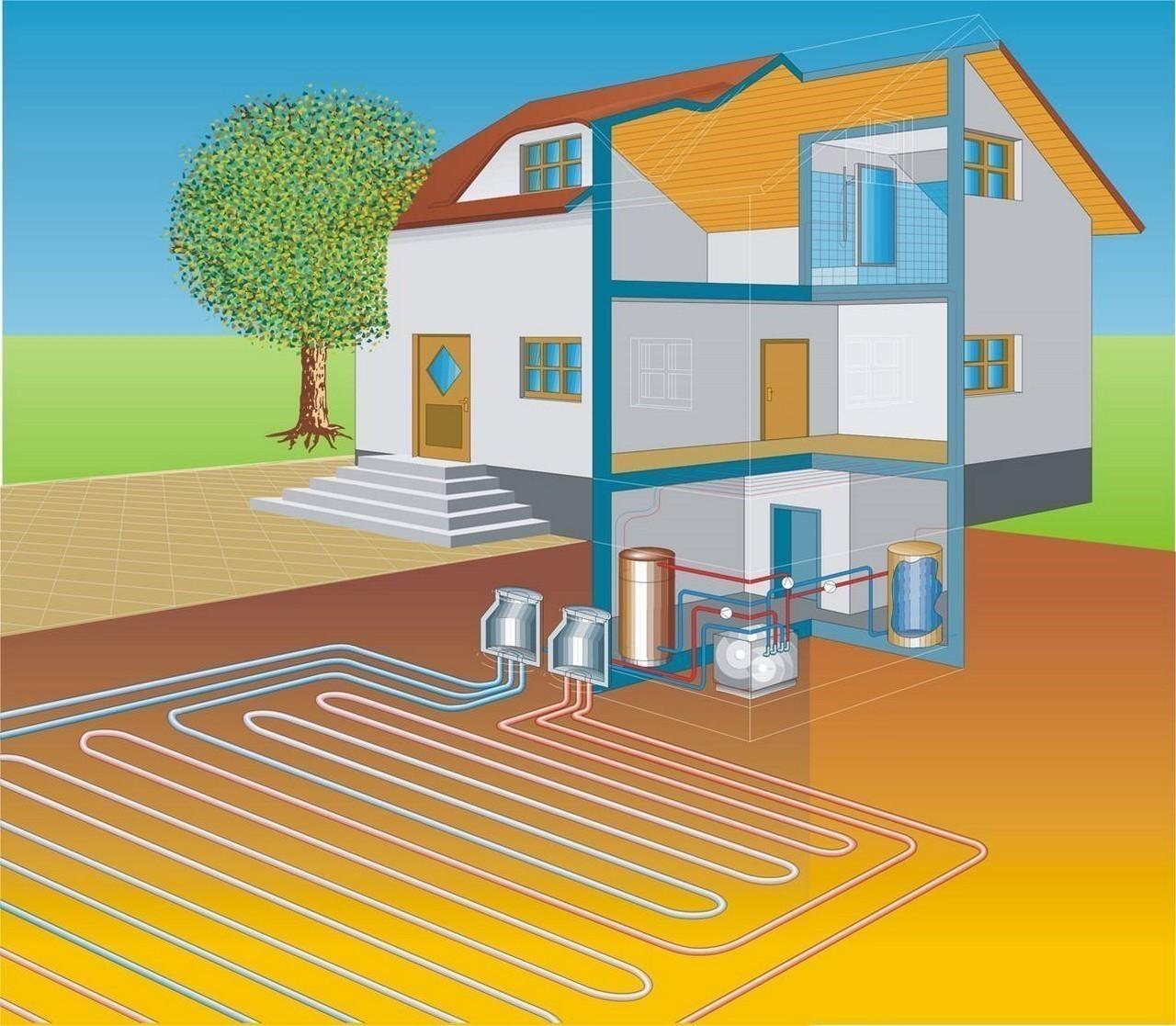 Альтернативная энергия для дома: удобно