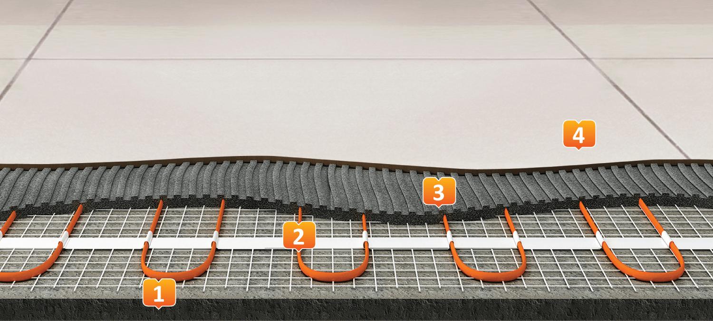 Электрический пол под плитку1