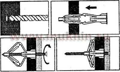 Крепление предметов к стенам из гипсокартона